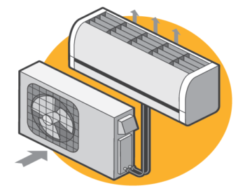 Ductless mini-split heat pump illustration